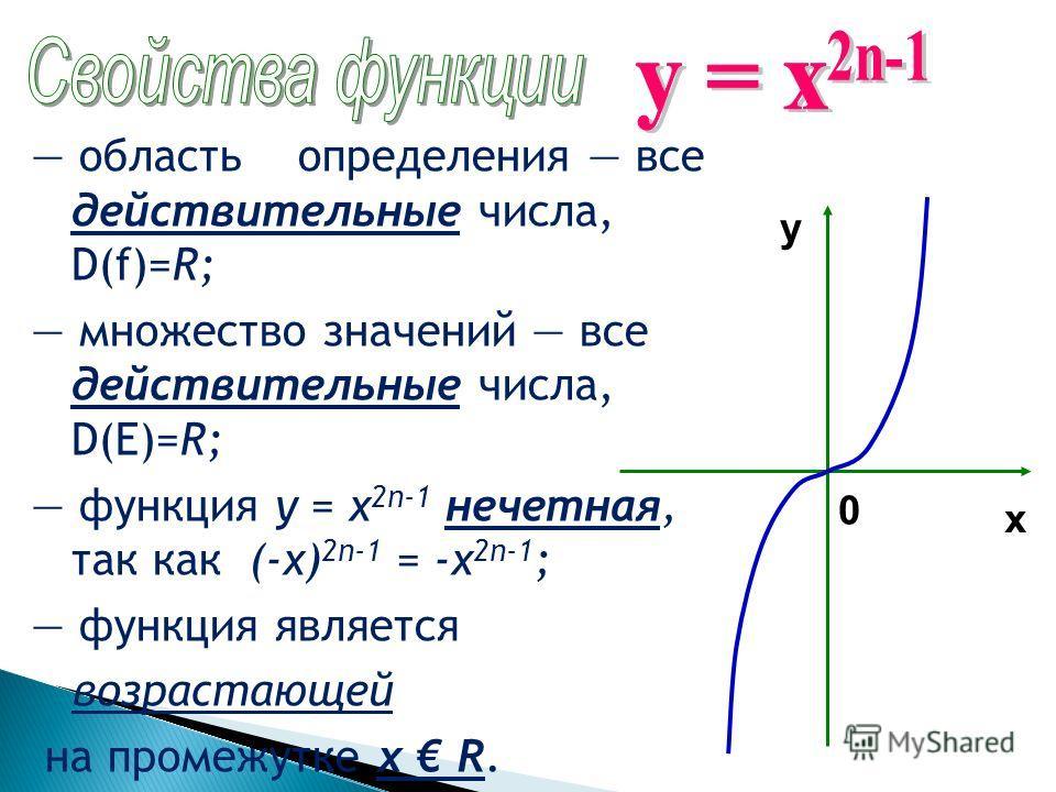 область определения все действительные числа, D(f)=R; множество значений все действительные числа, D(E)=R; функция у = х 2n-1 нечетная, так как (-х) 2n-1 = -х 2n-1 ; функция является возрастающей на промежутке х R. у х 0
