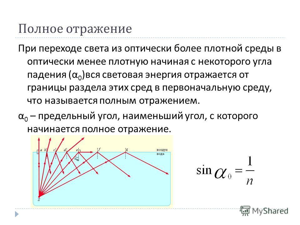 Полное отражение При переходе света из оптически более плотной среды в оптически менее плотную начиная с некоторого угла падения ( α 0 ) вся световая энергия отражается от границы раздела этих сред в первоначальную среду, что называется полным отраже