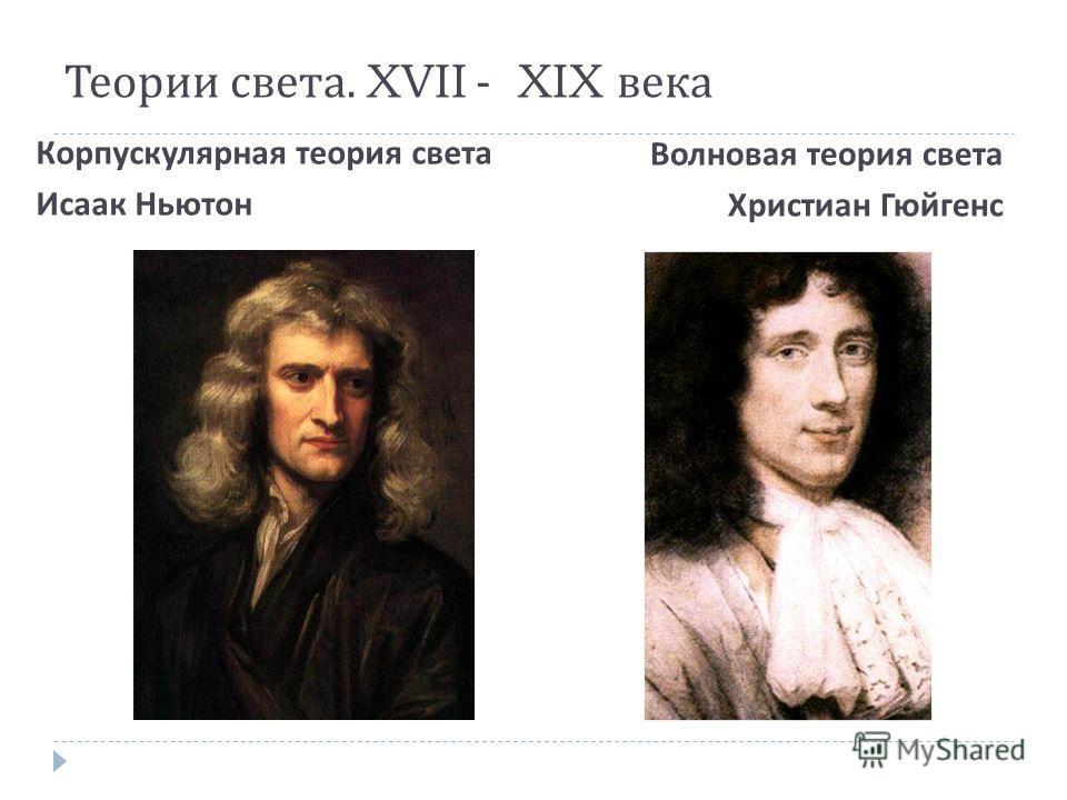 Теории света. XVII - XIX века Корпускулярная теория света Исаак Ньютон Волновая теория света Христиан Гюйгенс