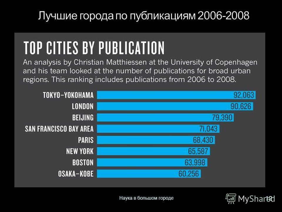 12 Наука в большом городе