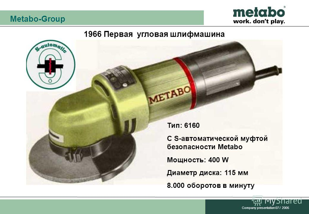 Metabo-Group Company presentation 07 / 2005 1966 Первая угловая шлифмашина Тип: 6160 С S-автоматической муфтой безопасности Metabo Мощность: 400 W Диаметр диска: 115 мм 8.000 оборотов в минуту
