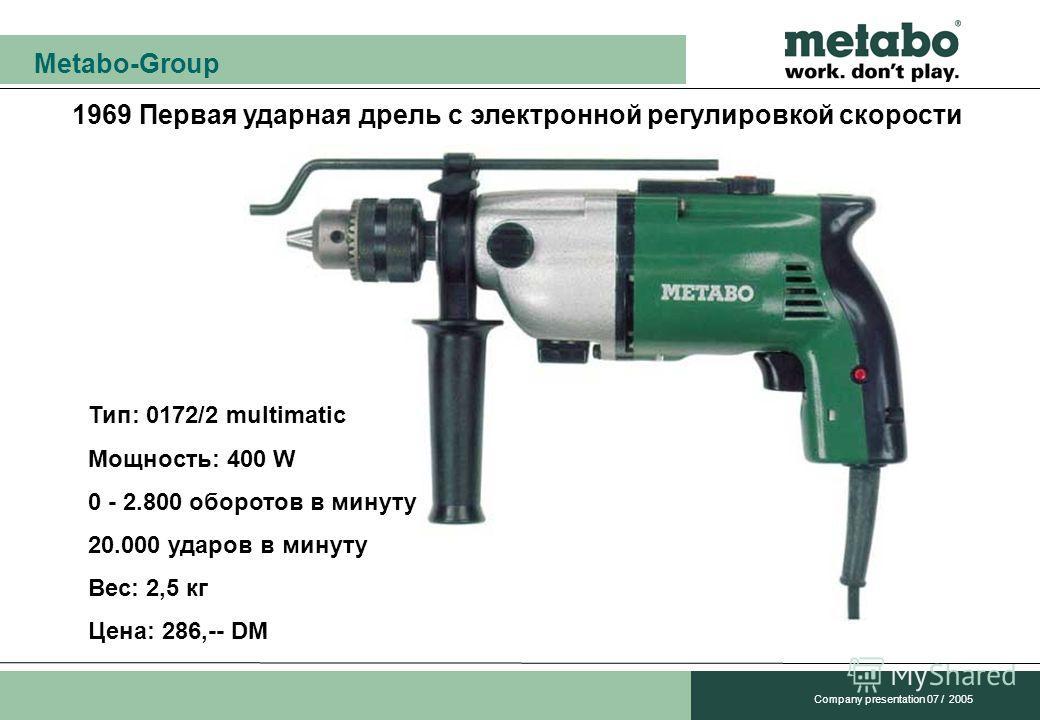 Metabo-Group Company presentation 07 / 2005 1969 Первая ударная дрель с электронной регулировкой скорости Тип: 0172/2 multimatic Мощность: 400 W 0 - 2.800 оборотов в минуту 20.000 ударов в минуту Вес: 2,5 кг Цена: 286,-- DM