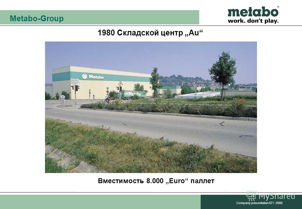 Metabo-Group Company presentation 07 / 2005 1980 Складской центр Au Вместимость 8.000 Euro паллет