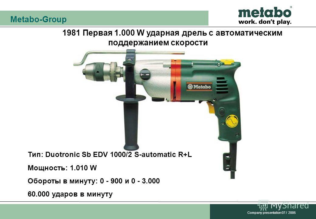 Metabo-Group Company presentation 07 / 2005 1981 Первая 1.000 W ударная дрель с автоматическим поддержанием скорости Тип: Duotronic Sb EDV 1000/2 S-automatic R+L Мощность: 1.010 W Обороты в минуту: 0 - 900 и 0 - 3.000 60.000 ударов в минуту