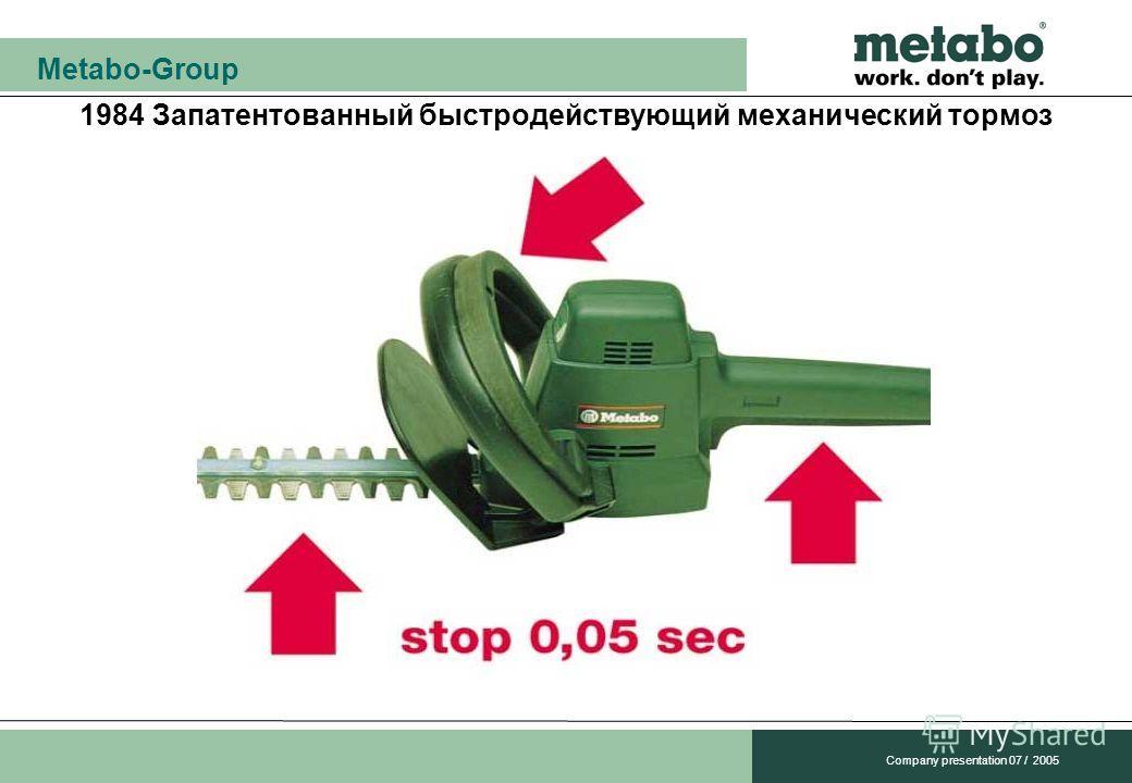Metabo-Group Company presentation 07 / 2005 1984 Запатентованный быстродействующий механический тормоз