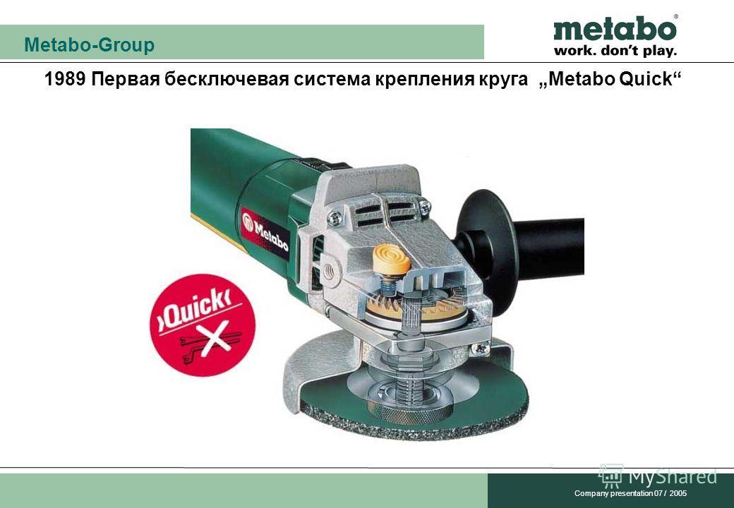 Metabo-Group Company presentation 07 / 2005 1989 Первая бесключевая система крепления круга Metabo Quick