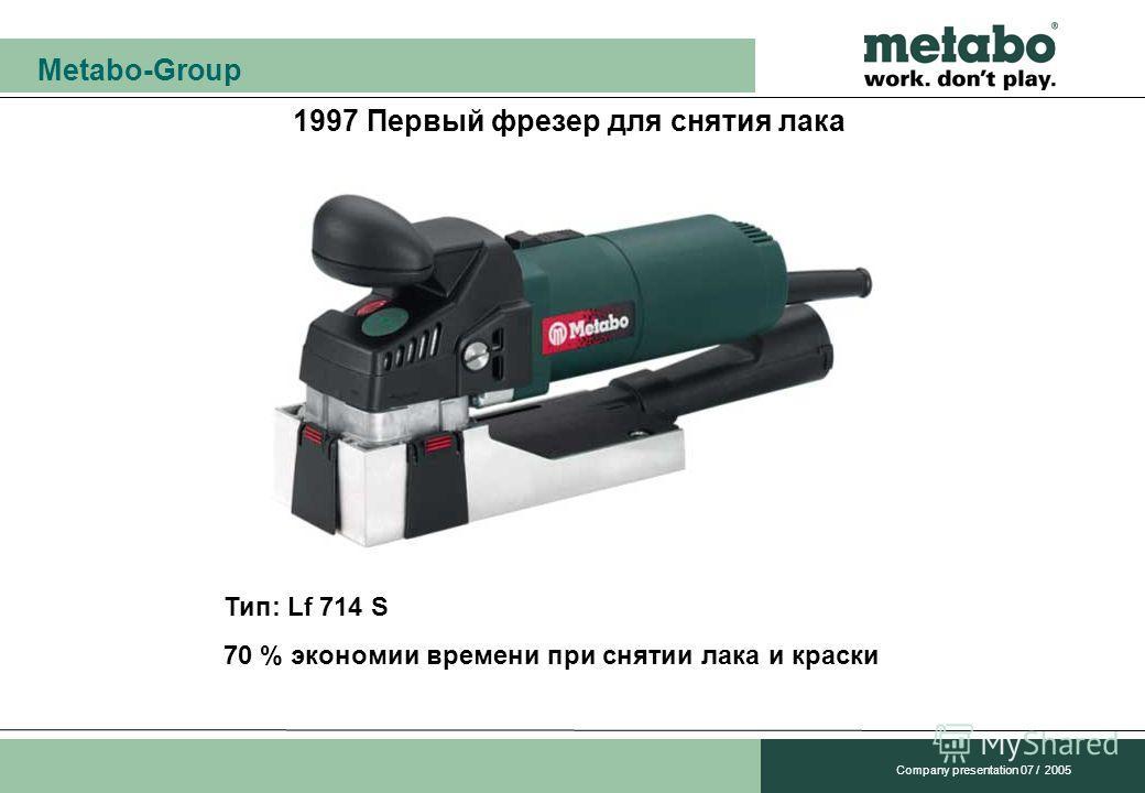 Metabo-Group Company presentation 07 / 2005 1997 Первый фрезер для снятия лака Тип: Lf 714 S 70 % экономии времени при снятии лака и краски