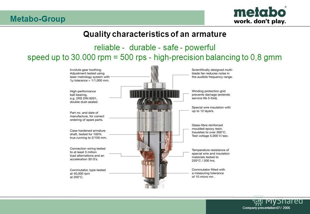 Metabo-Group Company presentation 07 / 2005 Quality characteristics of an armature reliable - durable - safe - powerful speed up to 30.000 rpm = 500 rps - high-precision balancing to 0,8 gmm