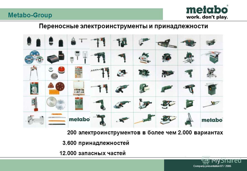 Metabo-Group Company presentation 07 / 2005 Переносные электроинструменты и принадлежности 00.200 электроинструментов в более чем 2.000 вариантах 03.600 принадлежностей 12.000 запасных частей