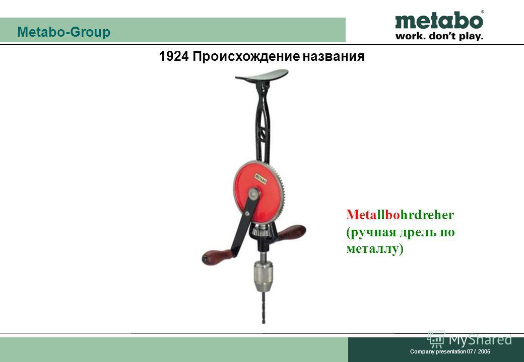 Metabo-Group Company presentation 07 / 2005 Metallbohrdreher (ручная дрель по металлу) 1924 Происхождение названия