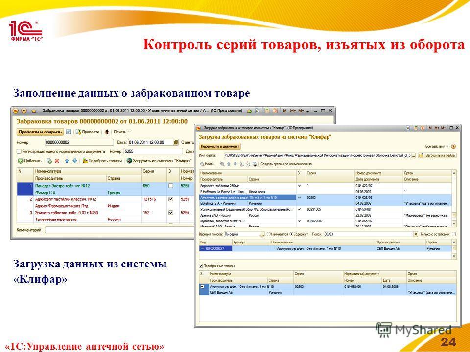 24 Контроль серий товаров, изъятых из оборота Заполнение данных о забракованном товаре Загрузка данных из системы «Клифар» «1С:Управление аптечной сетью»