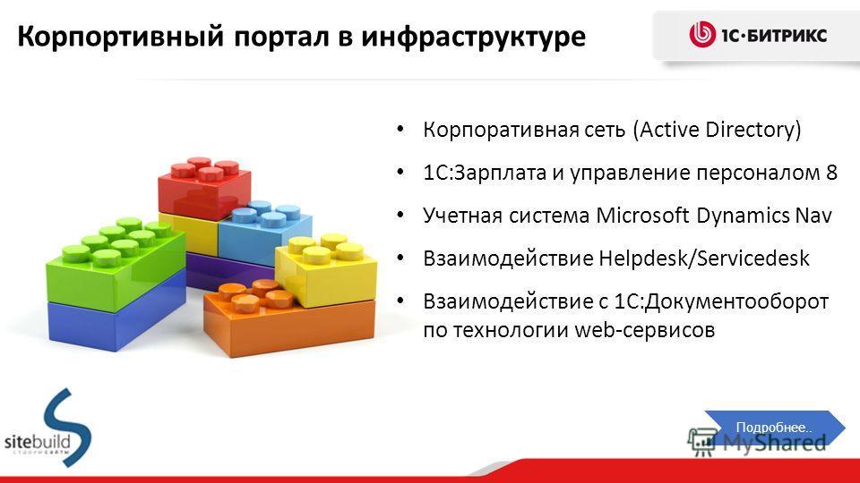 Корпортивный портал в инфраструктуре Корпоративная сеть (Active Directory) 1C:Зарплата и управление персоналом 8 Учетная система Microsoft Dynamics Nav Взаимодействие Helpdesk/Servicedesk Взаимодействие с 1С:Документооборот по технологии web-сервисов