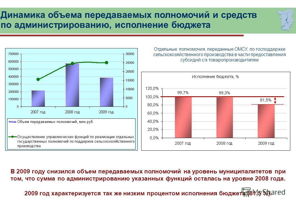Динамика объема передаваемых полномочий и средств по администрированию, исполнение бюджета В 2009 году снизился объем передаваемых полномочий на уровень муниципалитетов при том, что сумма по администрированию указанных функций осталась на уровне 2008