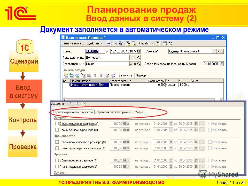 1C:ПРЕДПРИЯТИЕ 8.0. ФАРМПРОИЗВОДСТВО Слайд 11 из 29 Планирование продаж Ввод данных в систему (2) Сценарий Контроль Проверка Ввод в систему Документ заполняется в автоматическом режиме 1С