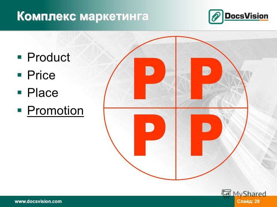 www.docsvision.comСлайд: 28 Комплекс маркетинга Product Price Place Promotion