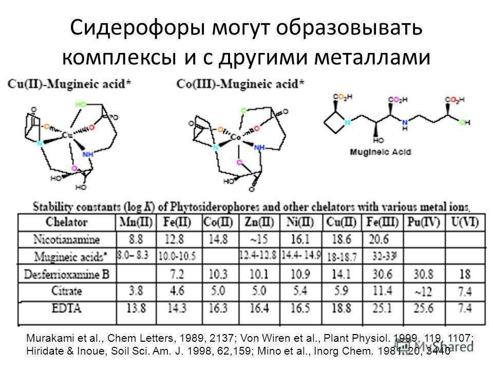 Сидерофоры могут образовывать комплексы и с другими металлами Murakami et al., Chem Letters, 1989, 2137; Von Wiren et al., Plant Physiol. 1999, 119, 1107; Hiridate & Inoue, Soil Sci. Am. J. 1998, 62,159; Mino et al., Inorg Chem. 1981. 20, 3440