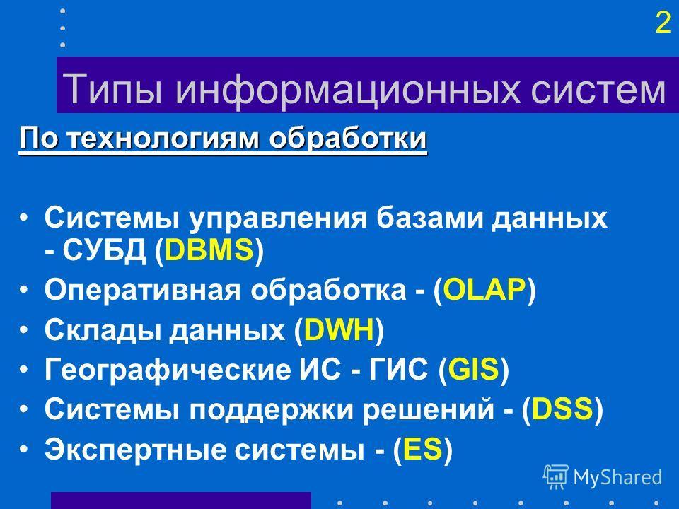 1 I. ИС на предприятиях Типы ИС По технологиям обработки По источнику данных По назначению информации