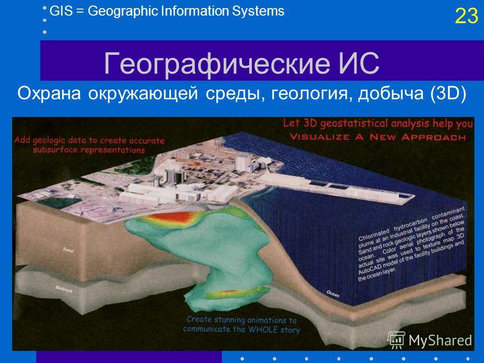 22 GIS = Geographic Information Systems Географические ИС Анализ ландшафтов
