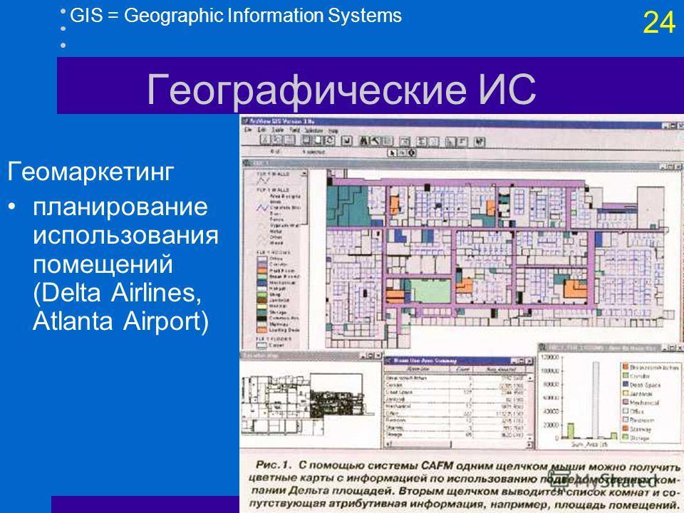 23 GIS = Geographic Information Systems Географические ИС Охрана окружающей среды, геология, добыча (3D)