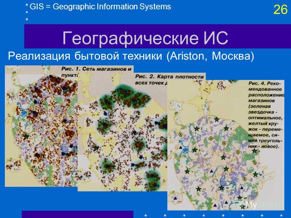 25 GIS = Geographic Information Systems Географические ИС Доставка и продажа журналов (Изд-во Коммерсантъ, Москва)