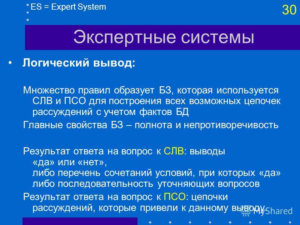 29 Экспертные системы ES = Expert System Представление знаний: –Терм – символическое обозначение значения признака Факт1 = «Кредитный рейтинг выше 50» Факт2 = «Коэффициент маневренности больше 60» Факт3 = «Вид деятельности – консультационные услуги»
