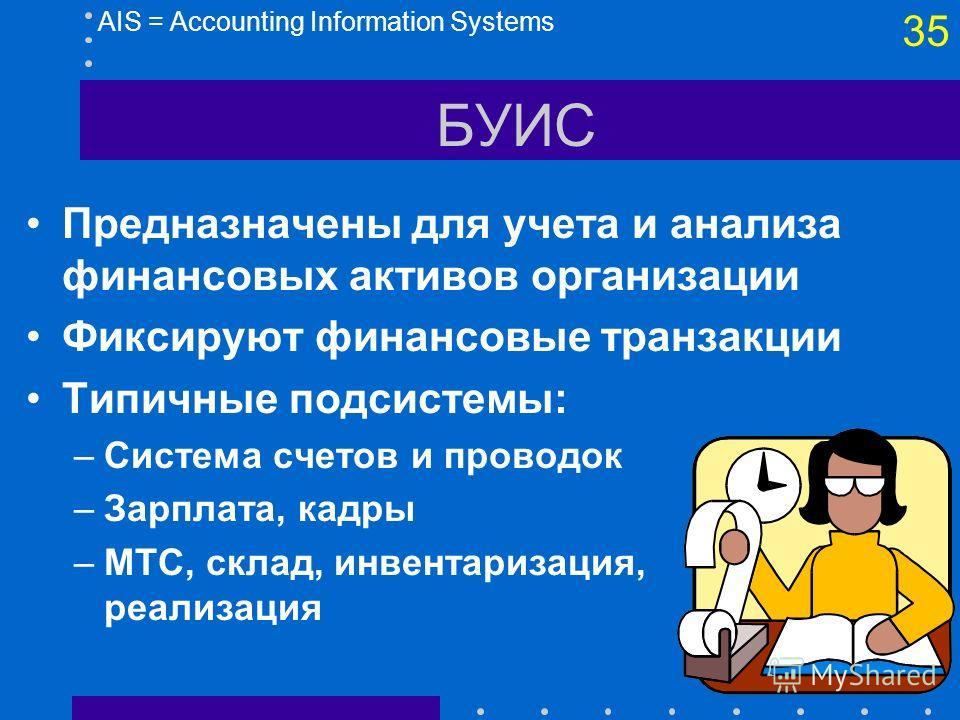 34 Типы информационных систем По источнику данных (область автоматизации) Бухгалтерские ИС - БУИС (AIS) Кадровые ИС Маркетинговые ИС (CRM) Управление ресурсами предприятия (ERP) Системы автоматизированного проектирования - САПР (CAD/CAE) АСУ технолог