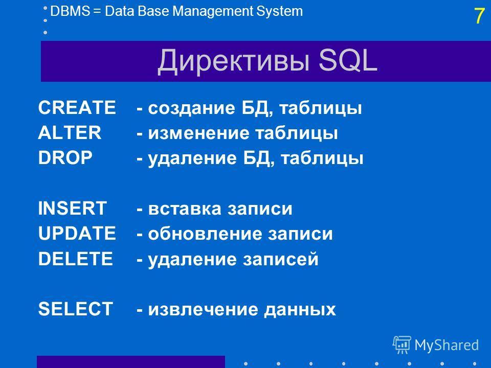 6 SQL DBMS = Data Base Management SystemSELECT Клиенты.Фамилия, Клиенты.ТелефонFROM Клиенты, Заказы, Автомобили WHERE Клиенты.Код = Заказы.КодКлиента & Автомобили.Марка = Мерседес & Клиенты.Код = Заказы.КодКлиента & Заказы.КодАвто = Автомобили.Код OR