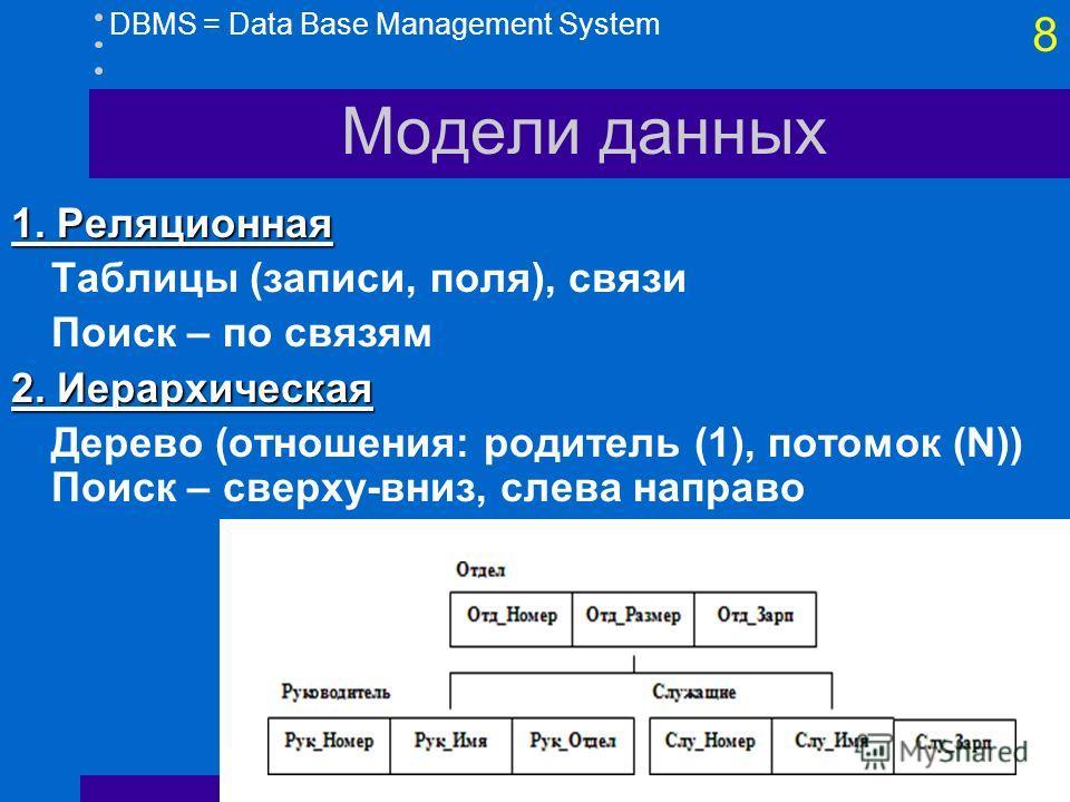 7 Директивы SQL DBMS = Data Base Management System CREATE- создание БД, таблицы ALTER- изменение таблицы DROP - удаление БД, таблицы INSERT- вставка записи UPDATE- обновление записи DELETE- удаление записей SELECT - извлечение данных