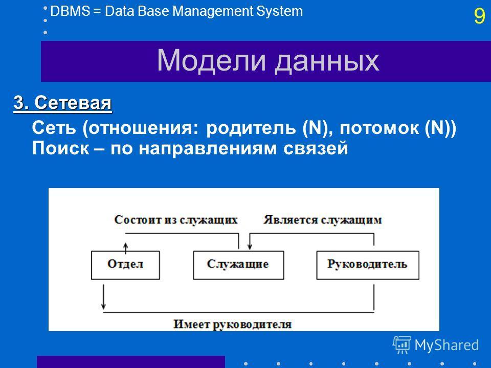 8 Модели данных DBMS = Data Base Management System 1. Реляционная Таблицы (записи, поля), связи Поиск – по связям 2. Иерархическая Дерево (отношения: родитель (1), потомок (N)) Поиск – сверху-вниз, слева направо