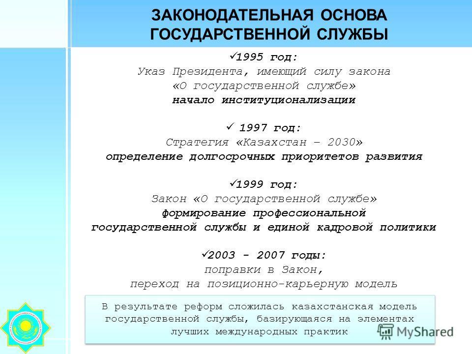 ЗАКОНОДАТЕЛЬНАЯ ОСНОВА ГОСУДАРСТВЕННОЙ СЛУЖБЫ 1995 год: Указ Президента, имеющий силу закона «О государственной службе» начало институционализации 1997 год: Стратегия «Казахстан – 2030» определение долгосрочных приоритетов развития 1999 год: Закон «О