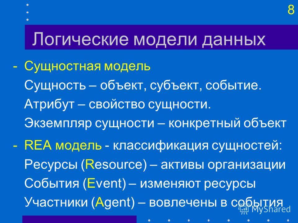 8 Логические модели данных -Сущностная модель Сущность – объект, субъект, событие. Атрибут – свойство сущности. Экземпляр сущности – конкретный объект -REA модель - классификация сущностей: Ресурсы (Resource) – активы организации События (Event) – из