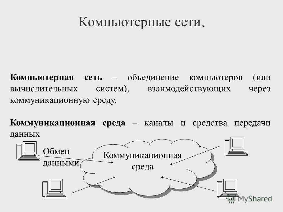 . Компьютерные сети. Компьютерная сеть – объединение компьютеров (или вычислительных систем), взаимодействующих через коммуникационную среду. Коммуникационная среда – каналы и средства передачи данных Коммуникационная среда Обмен данными