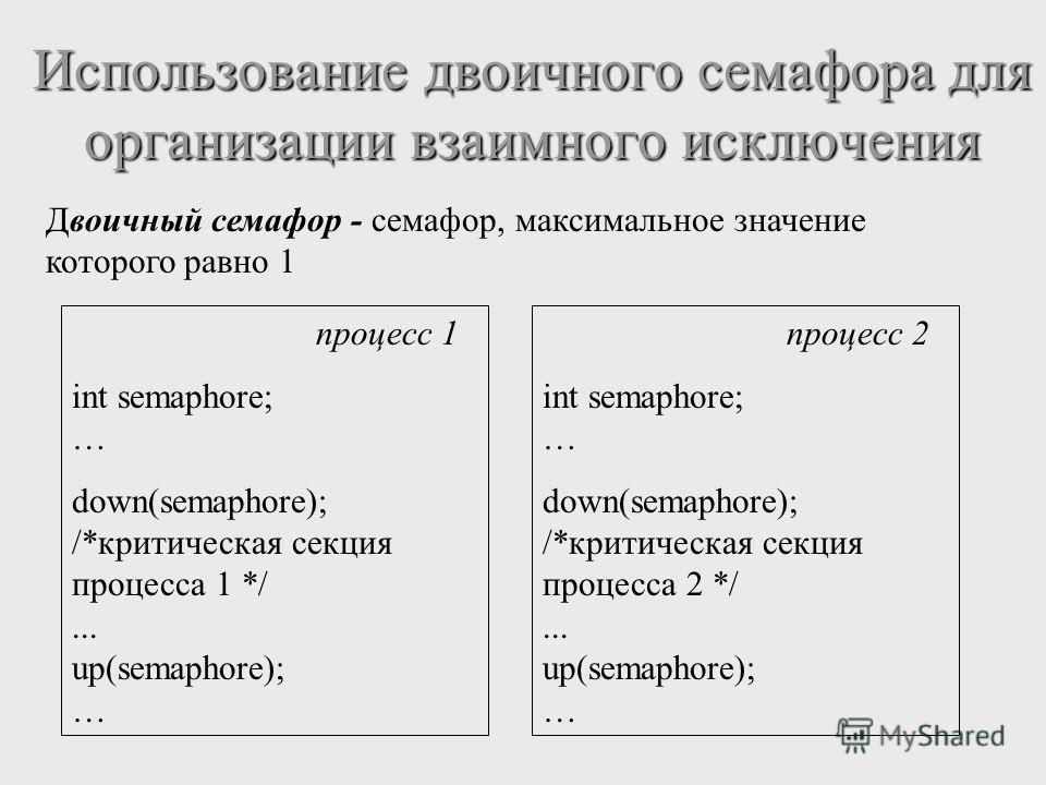 Использование двоичного семафора для организации взаимного исключения Двоичный семафор - семафор, максимальное значение которого равно 1 процесс 1 int semaphore; … down(semaphore); /*критическая секция процесса 1 */... up(semaphore); … процесс 2 int