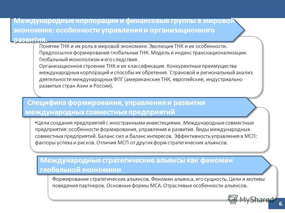 6 Глобализация и динамика формирования стратегических альянсов, их эволюция. Формирование стратегических альянсов. Феномен альянса, его сущность. Цели и мотивы поведения партнеров. Основные формы МСА. Отраслевые особенности альянсов. Цели создания пр