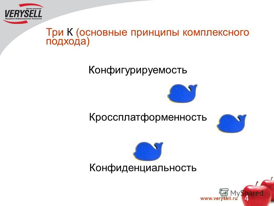 4 www.verysell.ru Три К (основные принципы комплексного подхода) К Конфигурируемость Кроссплатформенность Конфиденциальность