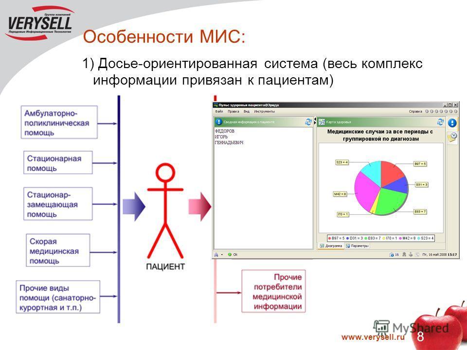 8 www.verysell.ru Особенности МИС: 1) Досье-ориентированная система (весь комплекс информации привязан к пациентам)