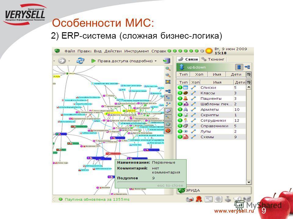 9 www.verysell.ru Особенности МИС: 2) ERP-система (сложная бизнес-логика)