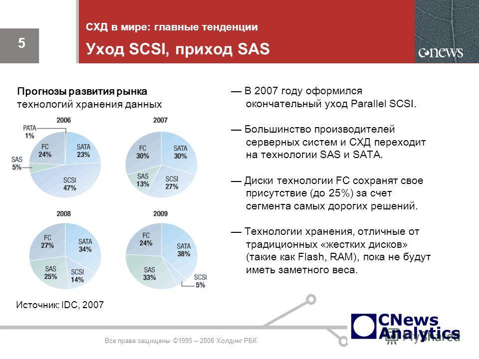 СХД в мире: главные тенденции Уход SCSI, приход SAS Источник: IDC, 2007 Прогнозы развития рынка технологий хранения данных В 2007 году оформился окончательный уход Parallel SCSI. Большинство производителей серверных систем и СХД переходит на технолог