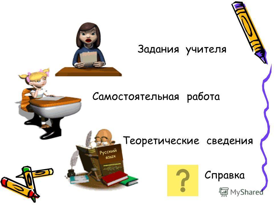 Состав слова урок русского языка 3 класс
