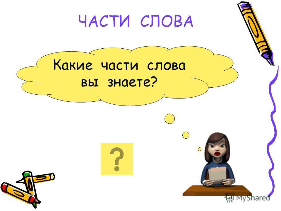 Самостоятельная работа Задания учителя Русский язык Теоретические сведения Справка