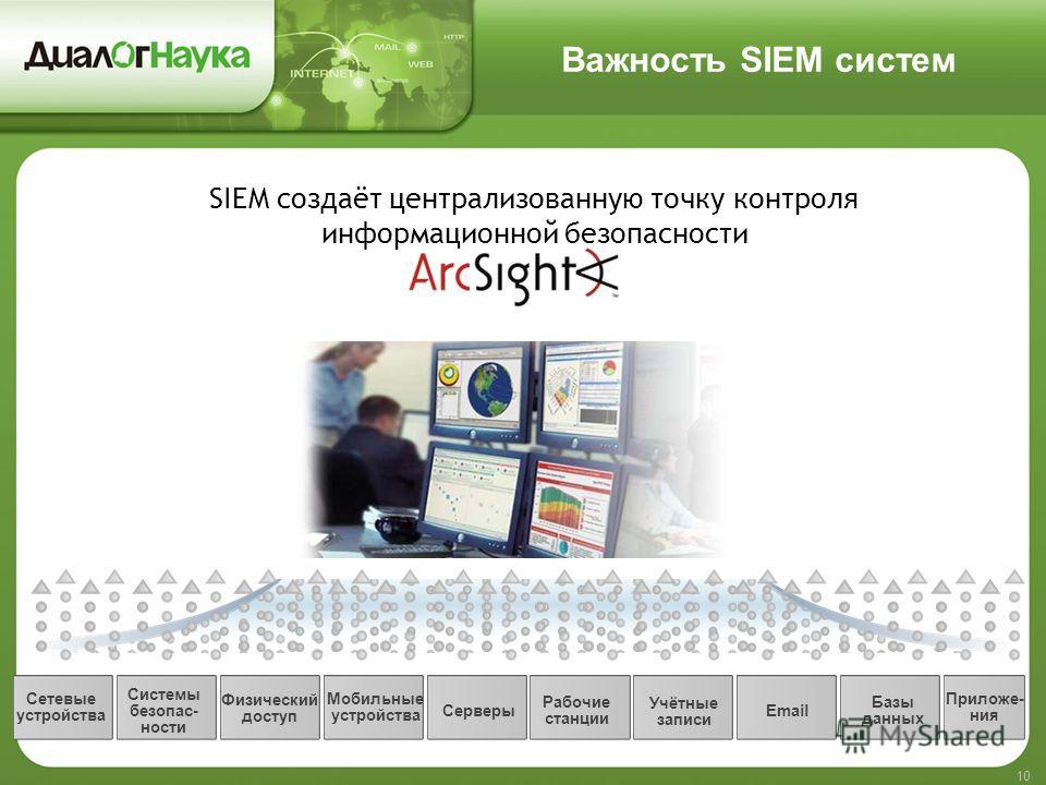 Важность SIEM систем 10 SIEM создаёт централизованную точку контроля информационной безопасности Сетевые устройства Серверы Мобильные устройства Рабочие станции Системы безопас- ности Физический доступ Приложе- ния Базы данных Учётные записи Email