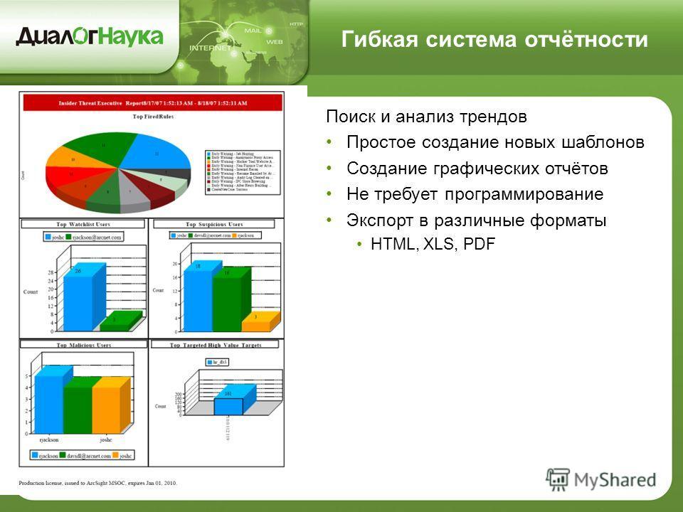 Гибкая система отчётности Поиск и анализ трендов Простое создание новых шаблонов Создание графических отчётов Не требует программирование Экспорт в различные форматы HTML, XLS, PDF
