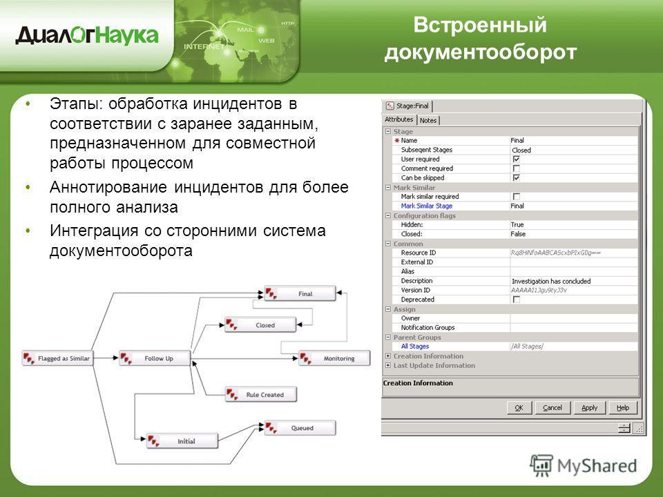 Встроенный документооборот Этапы: обработка инцидентов в соответствии с заранее заданным, предназначенном для совместной работы процессом Аннотирование инцидентов для более полного анализа Интеграция со сторонними система документооборота