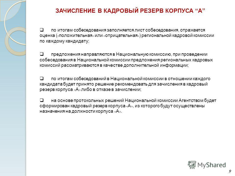 ЗАЧИСЛЕНИЕ В КАДРОВЫЙ РЕЗЕРВ КОРПУСА А 9 по итогам собеседования заполняется лист собеседования, отражается оценка ( « положительная » или « отрицательная » ) региональной кадровой комиссии по каждому кандидату; предложения направляются в Национальну