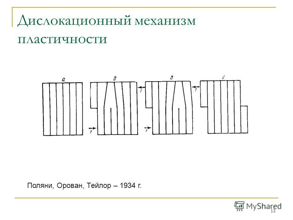 13 Дислокационный механизм пластичности Поляни, Орован, Тейлор – 1934 г.