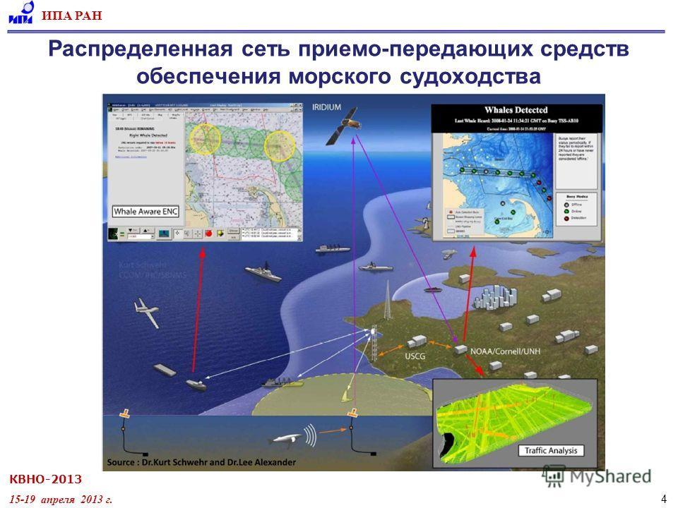 КВНО-2013 15-19 апреля 2013 г. ИПА РАН 4 Распределенная сеть приемо-передающих средств обеспечения морского судоходства