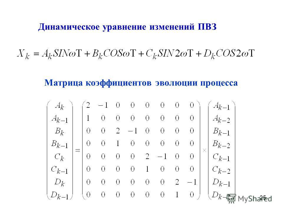 25 Динамическое уравнение изменений ПВЗ Матрица коэффициентов эволюции процесса
