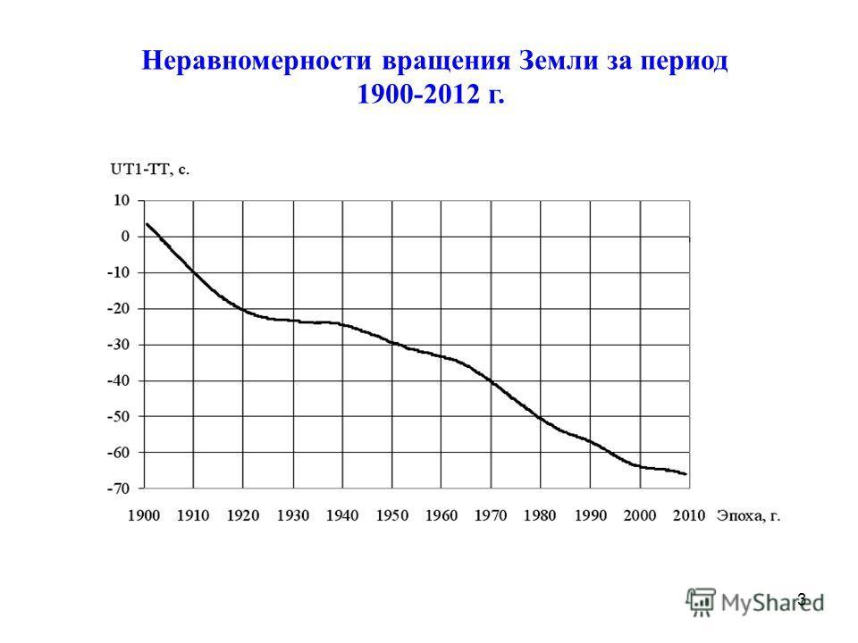 3 Неравномерности вращения Земли за период 1900-2012 г.