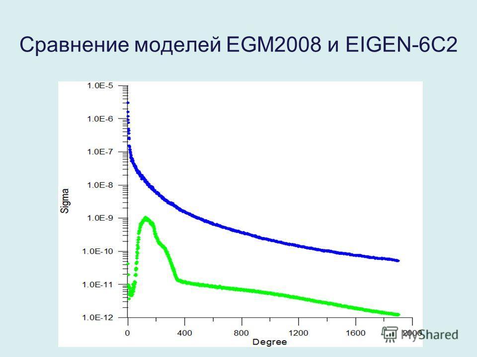 Сравнение моделей EGM2008 и EIGEN-6C2