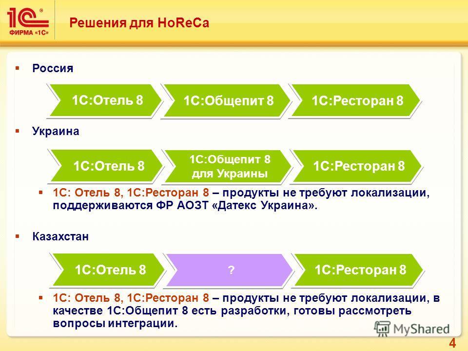 4 Россия Украина 1C: Отель 8, 1C:Ресторан 8 – продукты не требуют локализации, поддерживаются ФР АОЗТ «Датекс Украина». Казахстан 1C: Отель 8, 1C:Ресторан 8 – продукты не требуют локализации, в качестве 1С:Общепит 8 есть разработки, готовы рассмотрет